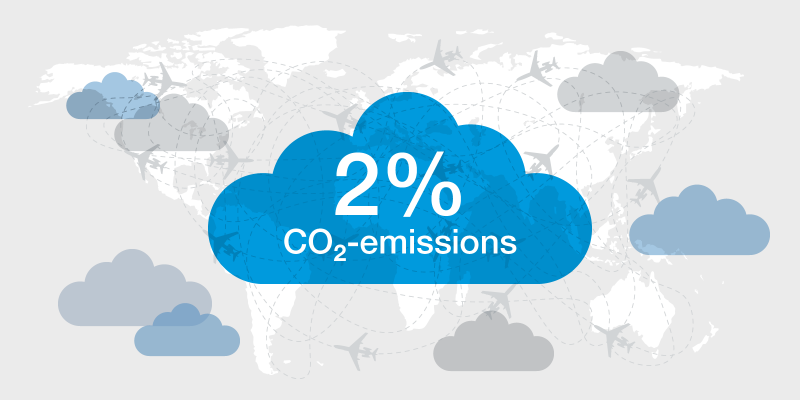 Illustration 2 % emissions
